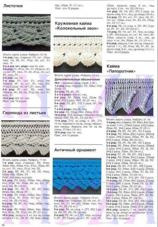 Вязание спицами ажурной каймы схема и описание 82