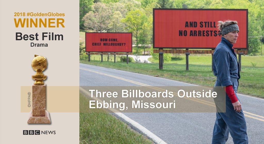 Three Billboards Outside Ebbing, Missouri wins 'Best Motion Picture - Drama'  #GoldenGlobes https://t.co/EYJJHWbjY6 https://t.co/egJv83Bbk7