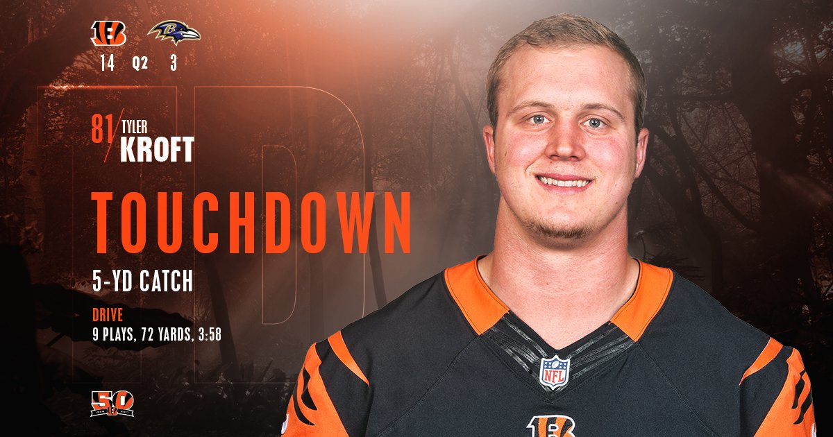 Kroft has 3 catches today.  2 of those are TDs.  CIN 14 BAL 3 Q2 4:20  #CINvsBAL #Bengals50  Scoring Drive Summary: https://t.co/LlVpxN5QkR