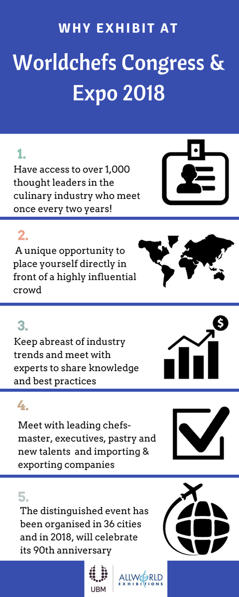 test Twitter Media - Do not miss out! The This bi-annual must-attend Worldchefs Expo and Congress in Kuala Lumpur will welcome chefs from all around the world #Wordchefs #Exhibiton #Conference #Food #FridayFact https://t.co/SWEV7A5PH1