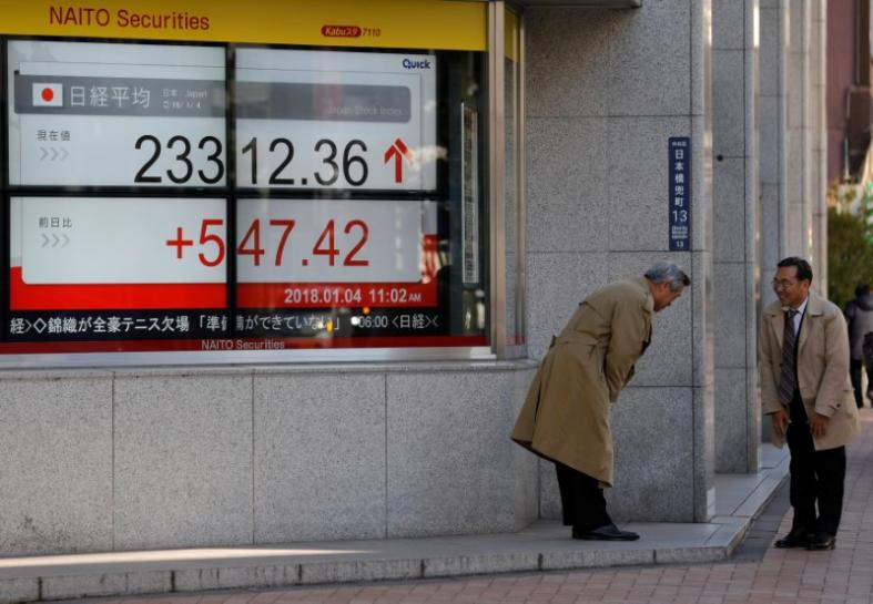 Asian shares scale ten-year peak, oil elevated on Iran unrest