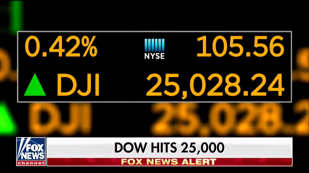 BREAKING NEWS: Dow hits 25,000 for first time in history.