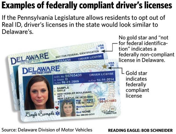 real id, real costs: a federally compliant driver's license is going