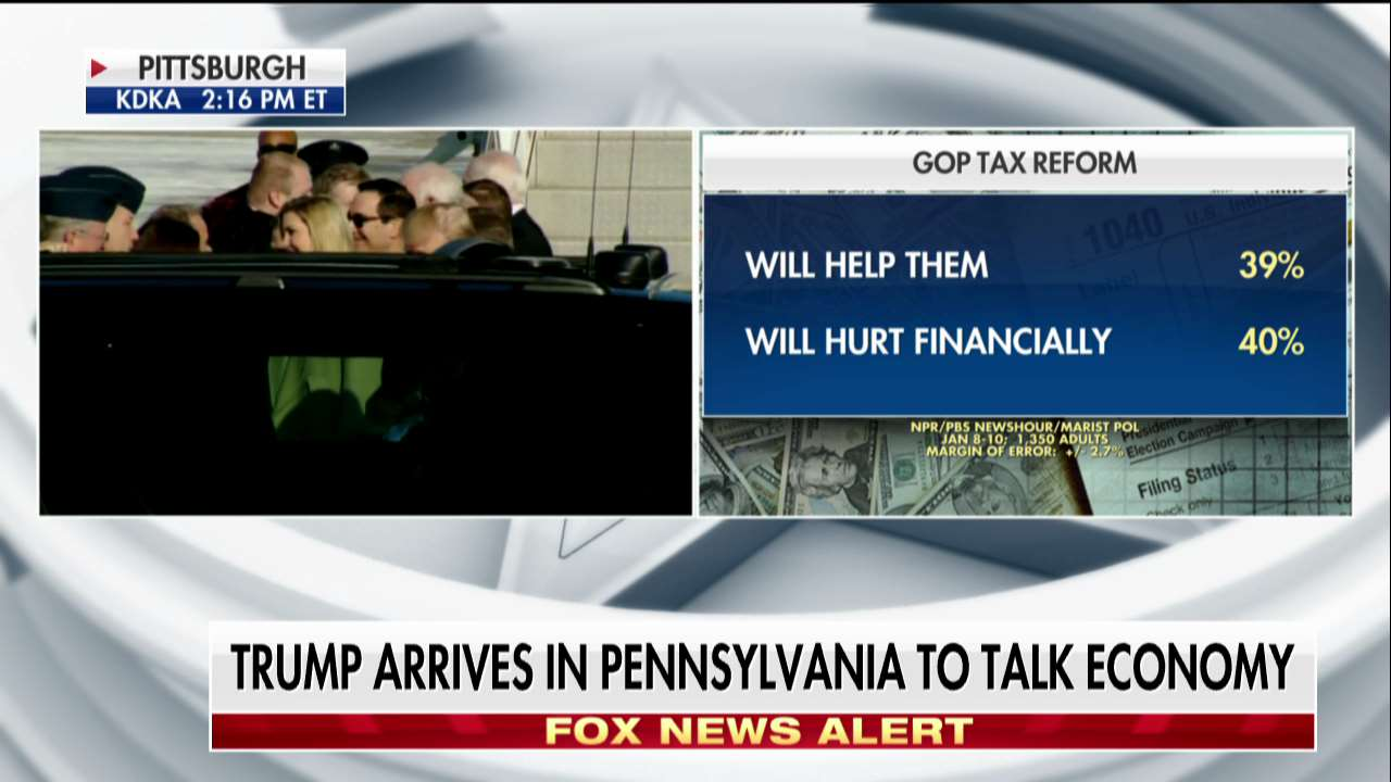 Poll numbers show 39 percent of people feel the GOP tax reform will help them. #DailyBriefing https://t.co/WY9BVd4LoM