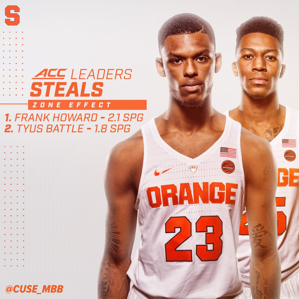 RT @Cuse_MBB: Top of the zone stays active 💪  'Cuse leads the ACC in steals this season. #ZoneEffect https://t.co/yVvCTXCdL1
