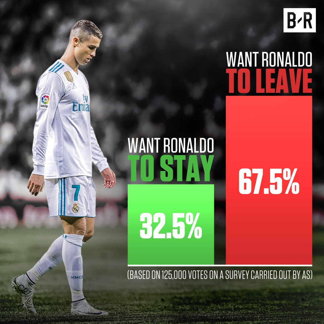 Say what  Real Madrid fans? real madrid