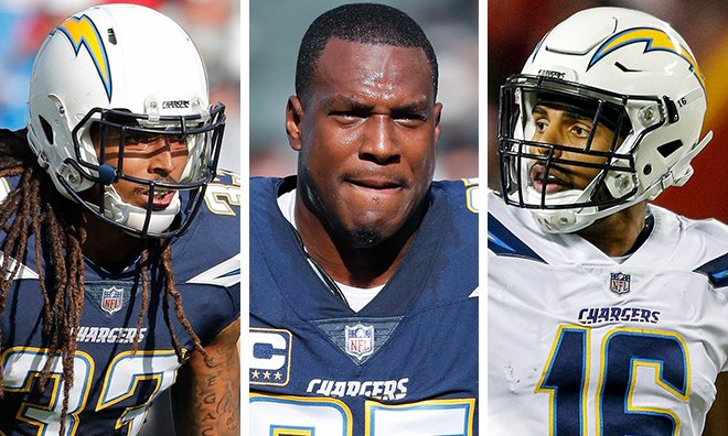 Which Chargers are free agents in 2018?  FIND OUT: https://t.co/k1Myq2GbBh https://t.co/LaaUde3V4C
