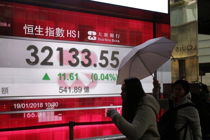 @BroadcastImagem: Bolsas asiáticas fecham majoritariamente em alta nesta sexta-feira, 19. Kin Cheung/AP