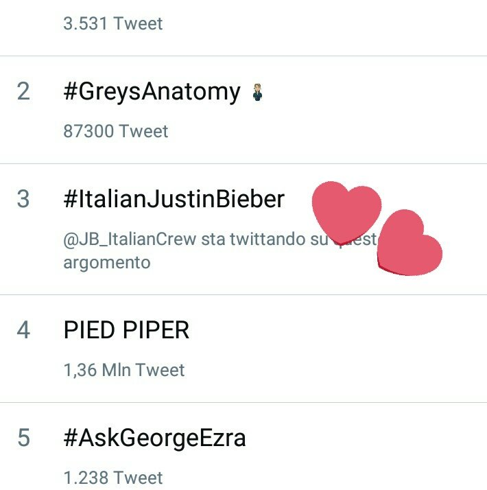 #ItalianJustinBieber