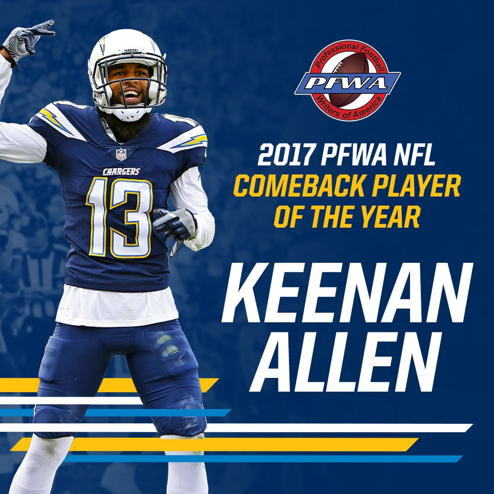 .@Keenan13Allen named @PFWAwriters' NFL Comeback Player of the Year.  READ: https://t.co/YtPysbWlCu https://t.co/FZaIf6BZK8