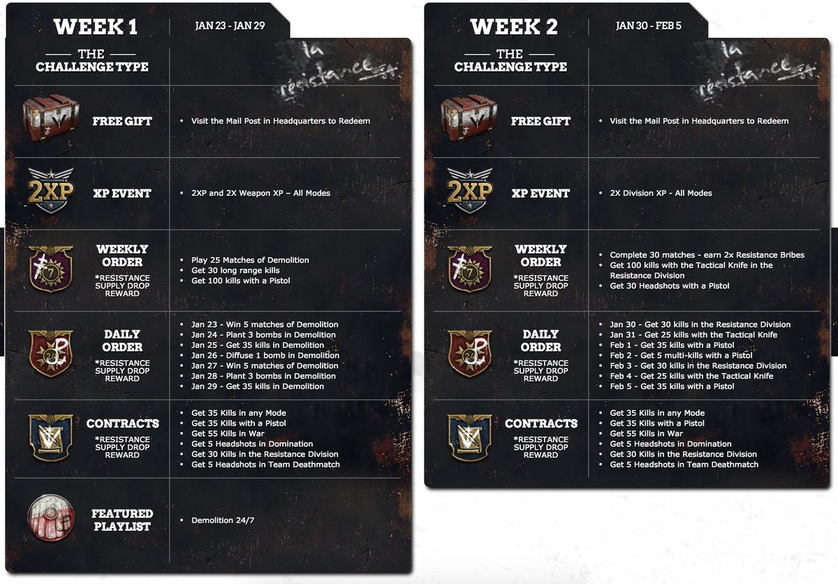Here's the schedule for what's happening each week of the Resistance event. https://t.co/sxZJvXJmqE https://t.co/qsSqmzHB0m