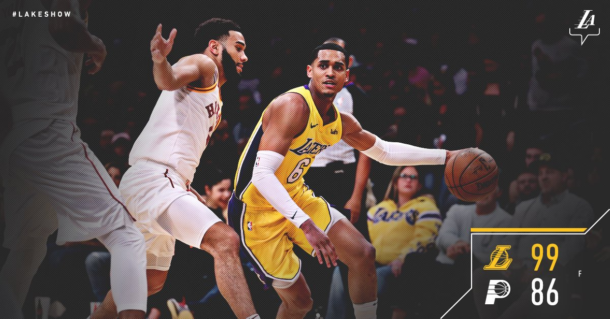 Jordan Clarkson, have yourself a game.  33 points, 7 rebounds, 7 assists and a #LakersWin. https://t.co/ZxwptyF6w3