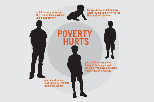 the challenges of poverty affecting american social life Africa and the challenges of the twenty first in virtually all spheres of social life at the conference on the theme africa and the challenges of the.