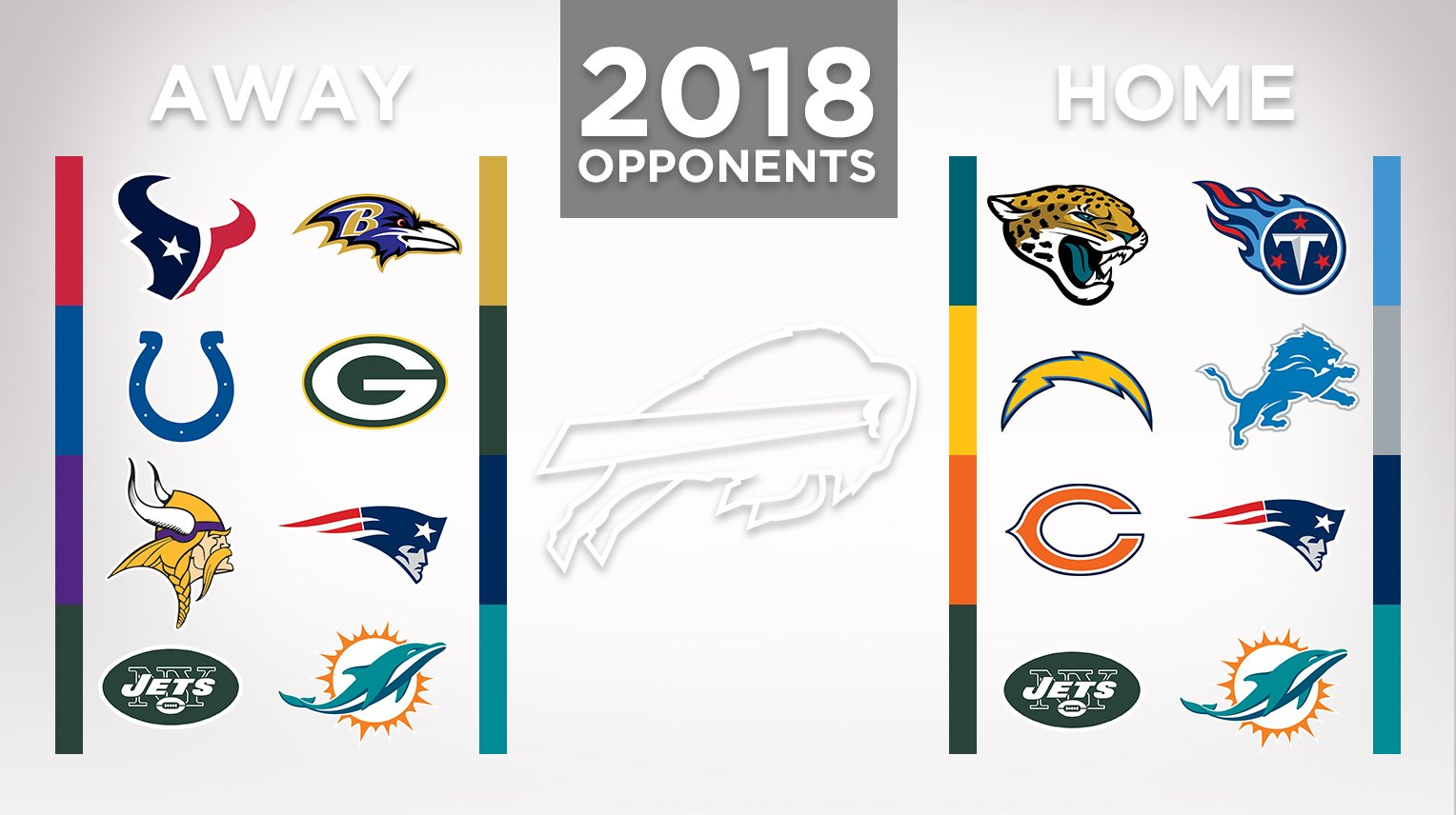 Our 2018 opponents are set. #GoBills  Which game are you most excited for? https://t.co/dyucAxOh3l
