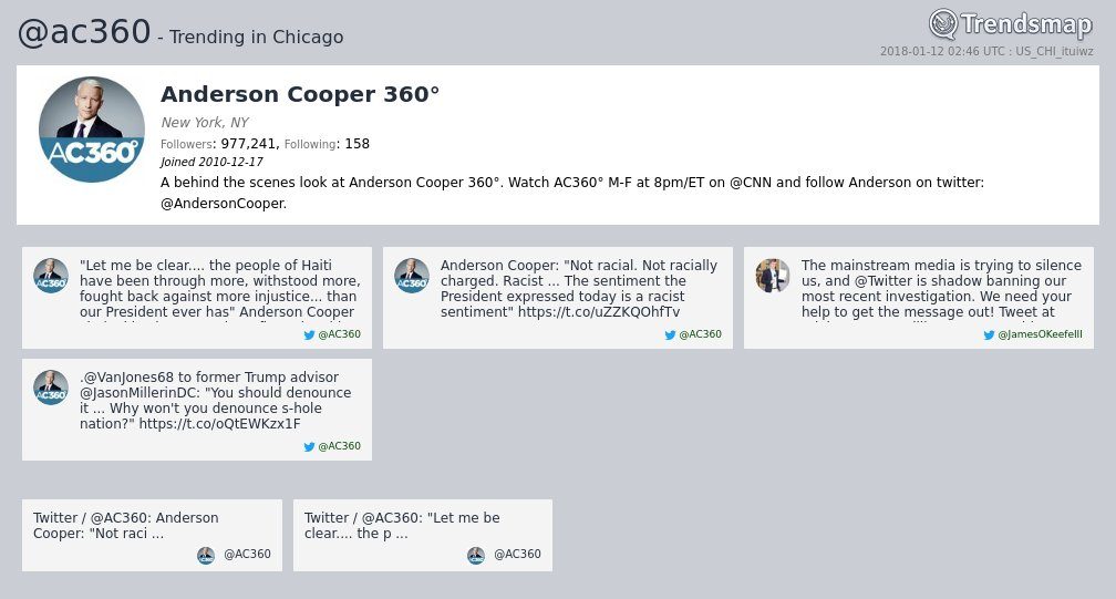 Anderson Cooper 360°, @ac360 is now trending in #Chicago  https://t.co/TxZNaIsJlE https://t.co/Em2kZ10IfS