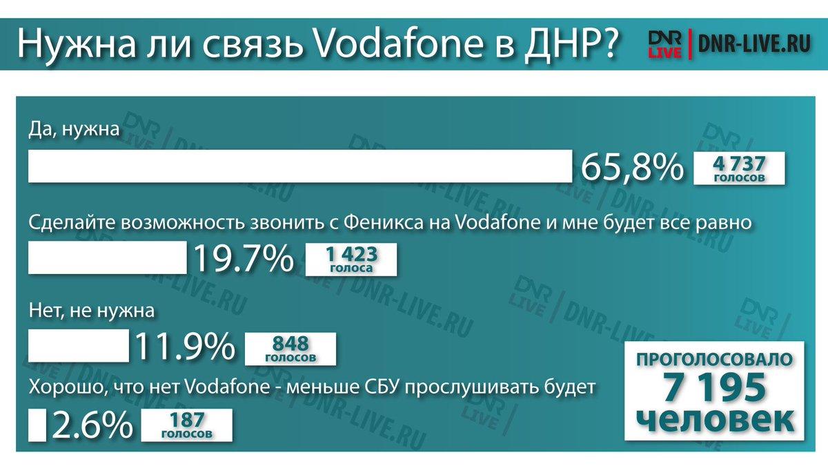 Как позвонить в Ригу с мобильного телефона » ASD-inform Украина