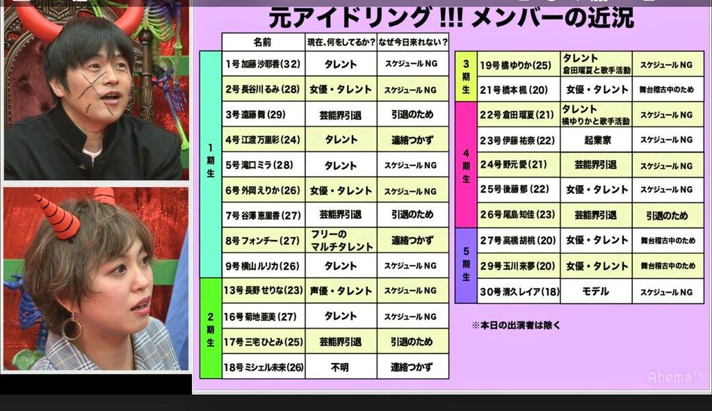 ■朝日奈央・大川藍・森田涼花■21:00〜23:00 アイドリング!!!相撲対決■アベマ バカリズム地獄■ ->画像>6枚