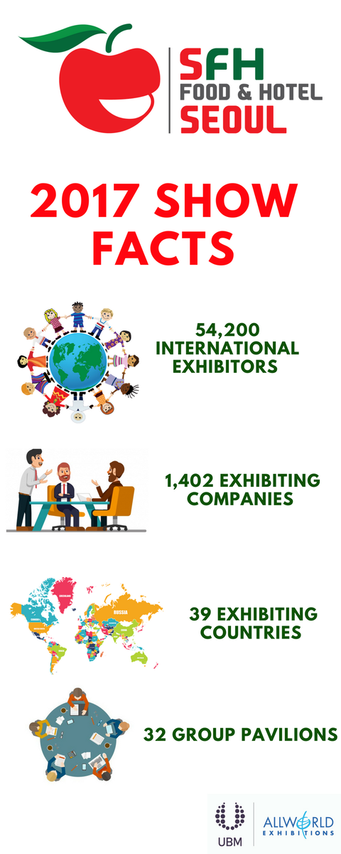 test Twitter Media - Seoul Food & Hotel 2018 will return to Kintex, Seoul on 1 - 4 May 2018, and already looks set to expand on its record breaking year in 2017! https://t.co/EAWppn4s6Z #Seoul #Exhibition #TuesdayTreat https://t.co/bkxR4hIecc