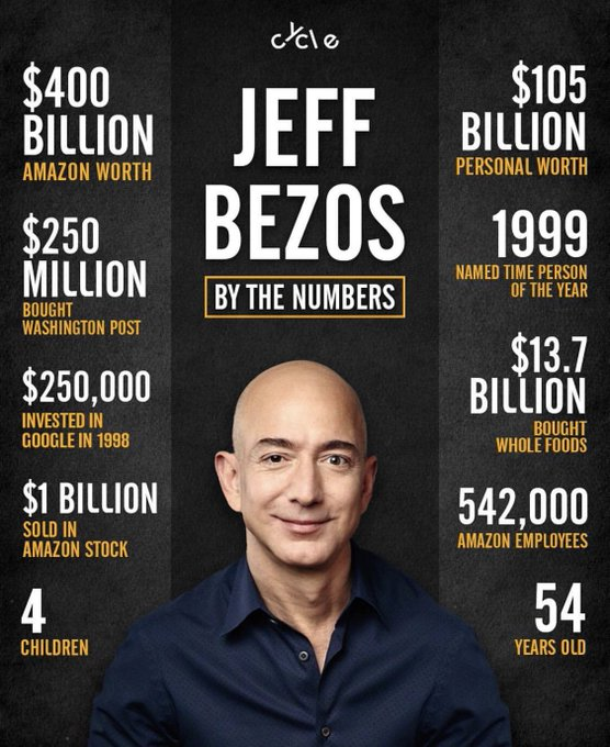 Happy birthday Jeff Bezos !