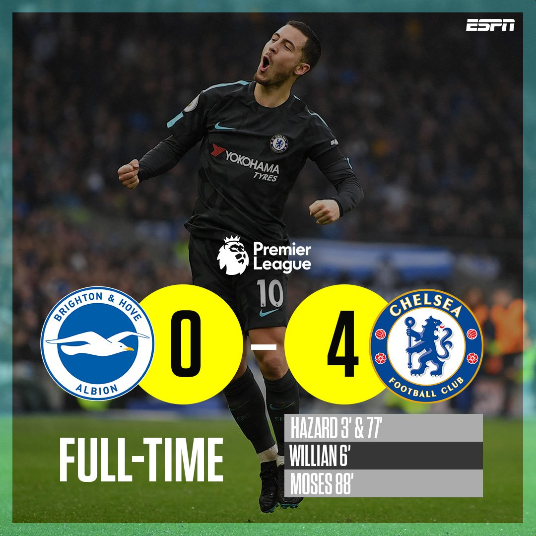 Chelsea move level on points with Manchester United... for a couple of hours at least. https://t.co/FV78AH7wQw