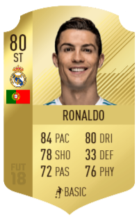 RT @NepentheZ: CR7 FIFA 19 Card has been leaked! https://t.co/LIEgDqyHQO