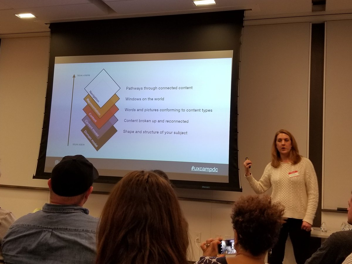 The awesome @carriehd presenting about designing connected content at #uxcampdc https://t.co/PxUFnVa9MR