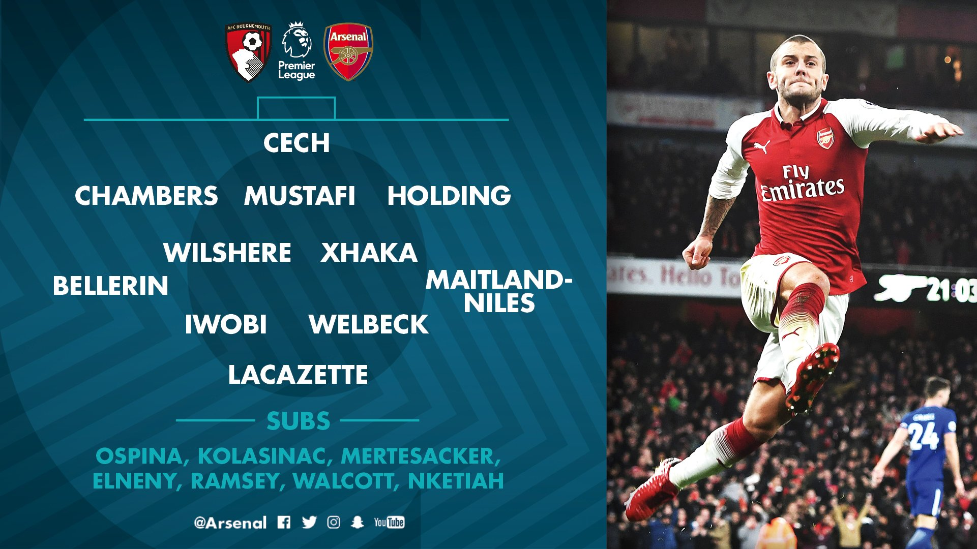 Here's how we line up for #AFCBvAFC https://t.co/gw3WTb8Pji