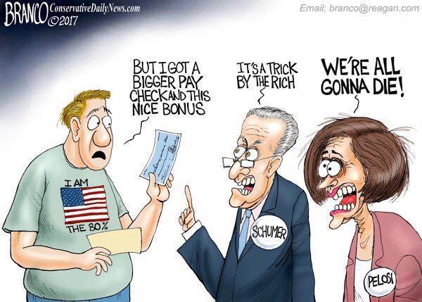 Democrats -- America