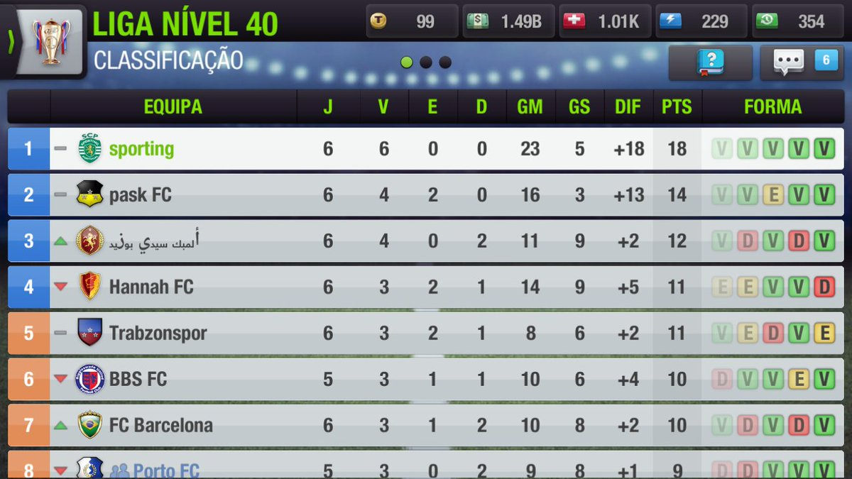 What you think @topeleven 😂 ? Perfect start from our boys 💚👌  #GreenWall #TopEleven https://t.co/1z4QGaNMHR