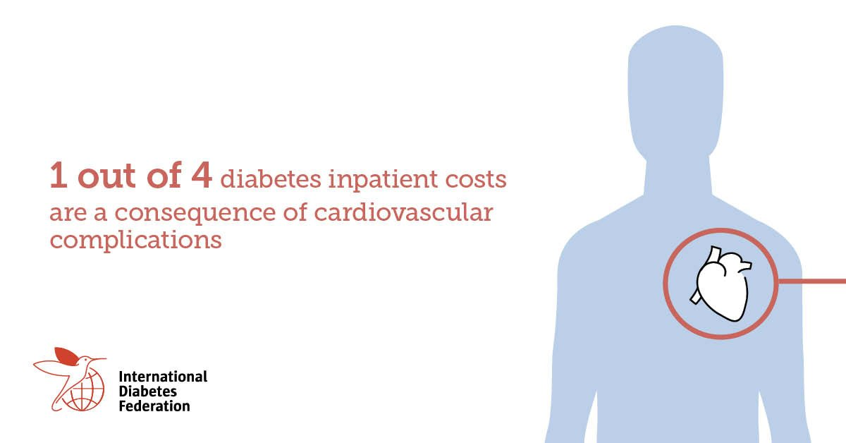 test Twitter Media - 1 out of 4 #diabetes inpatient costs are the result of cardiovascular complications. Learn more about the burden of #diabetes complications in the #DiabetesAtlas https://t.co/XjEX7RBxEP https://t.co/4n7kau0EVS