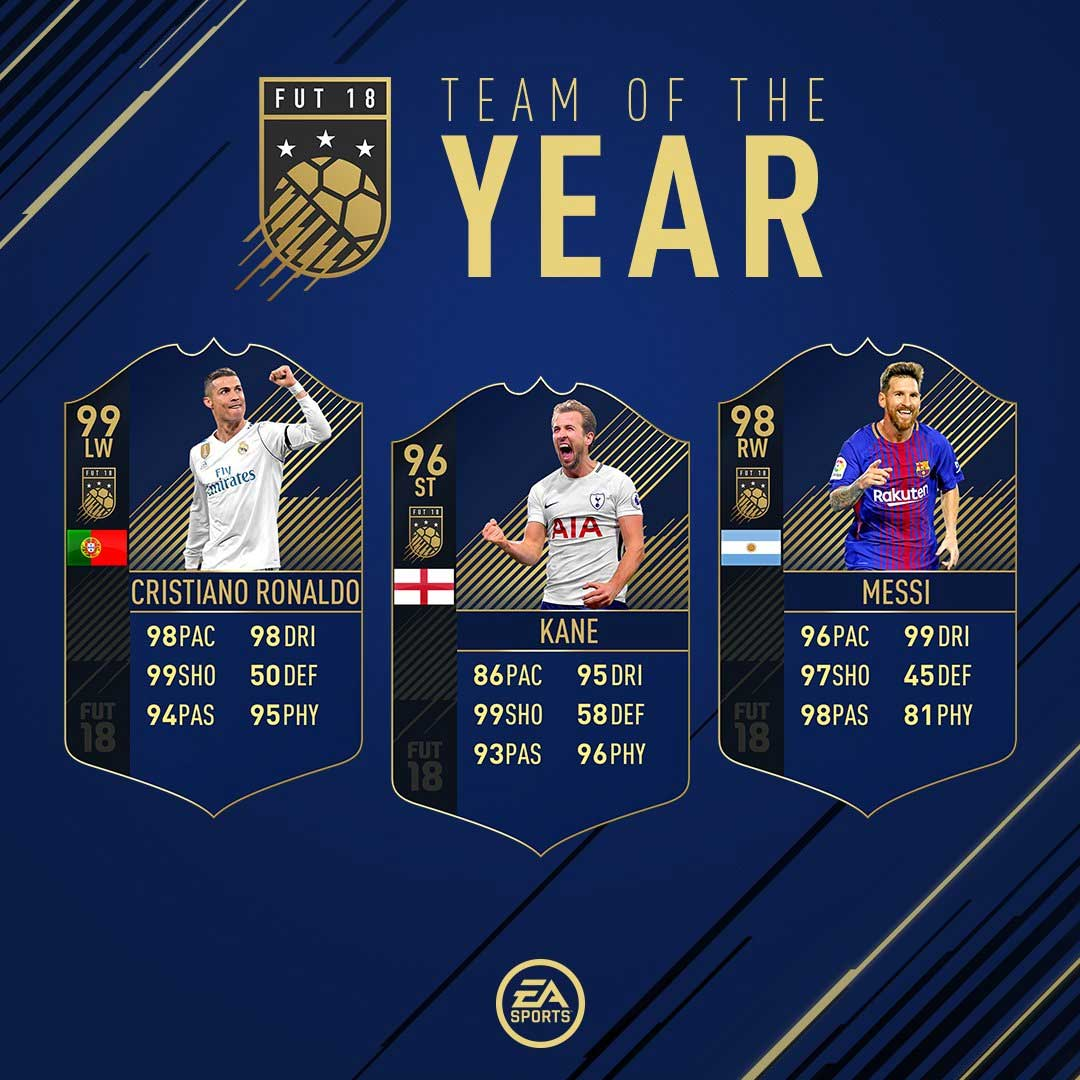 RT @FIFAUTeam: The first three #TOTY players of #FIFA18 were announced! https://t.co/e78AhLlpOJ https://t.co/yKEBXSNk24