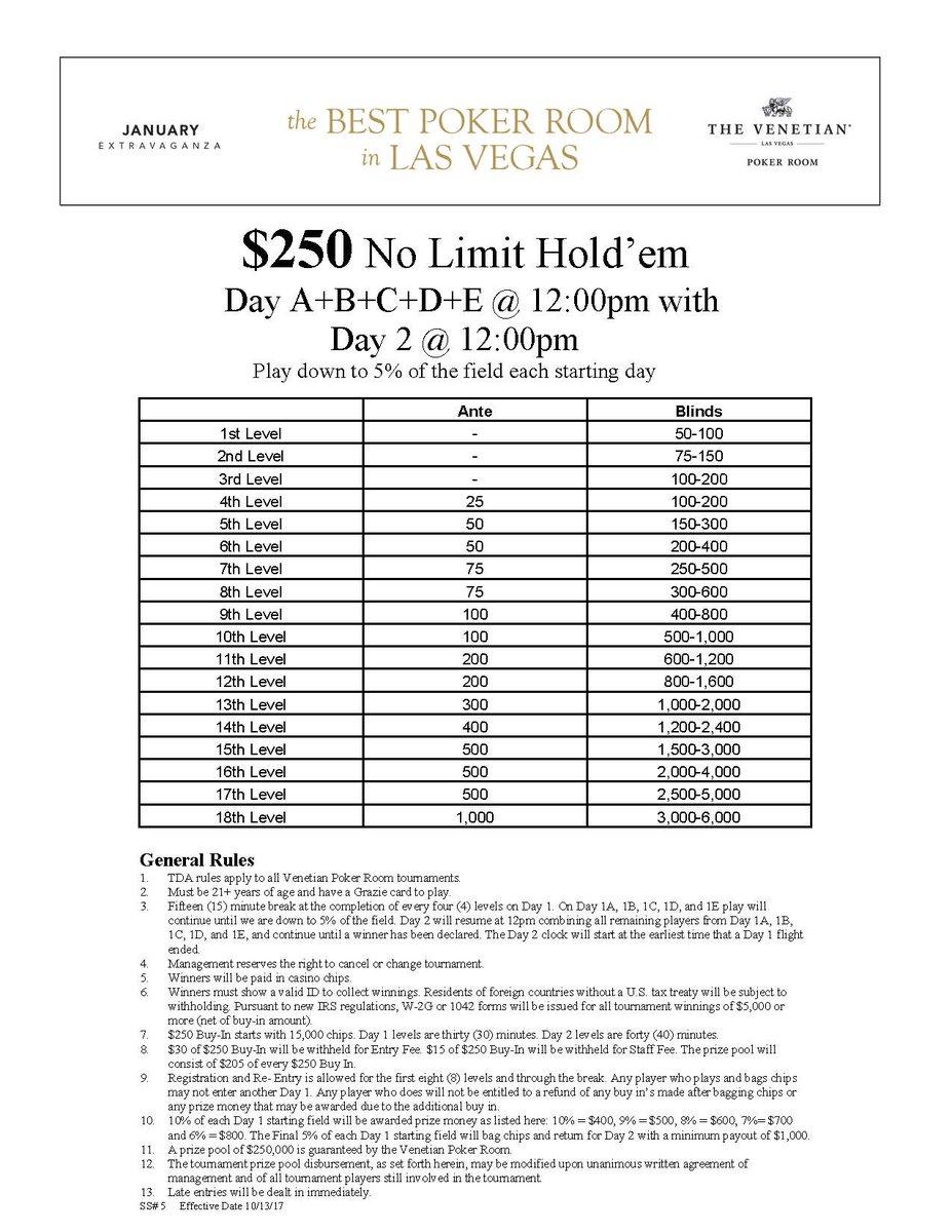 $250 NL