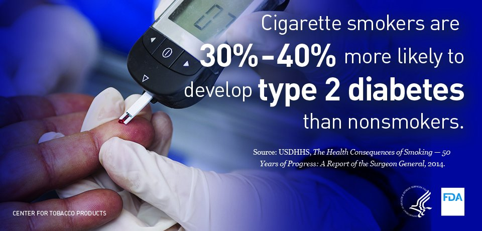 test Twitter Media - Smoking cigarettes increases risk of developing type 2 #diabetes, also known as adult-onset diabetes https://t.co/i0YjOSSTja https://t.co/EQL3J2TFBM