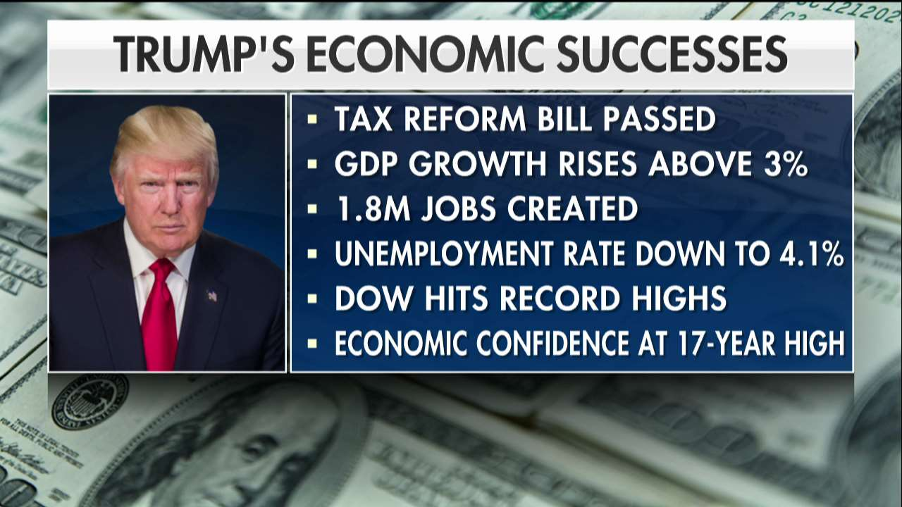President @realDonaldTrump's Economic Successes https://t.co/DMSLtzMoMb