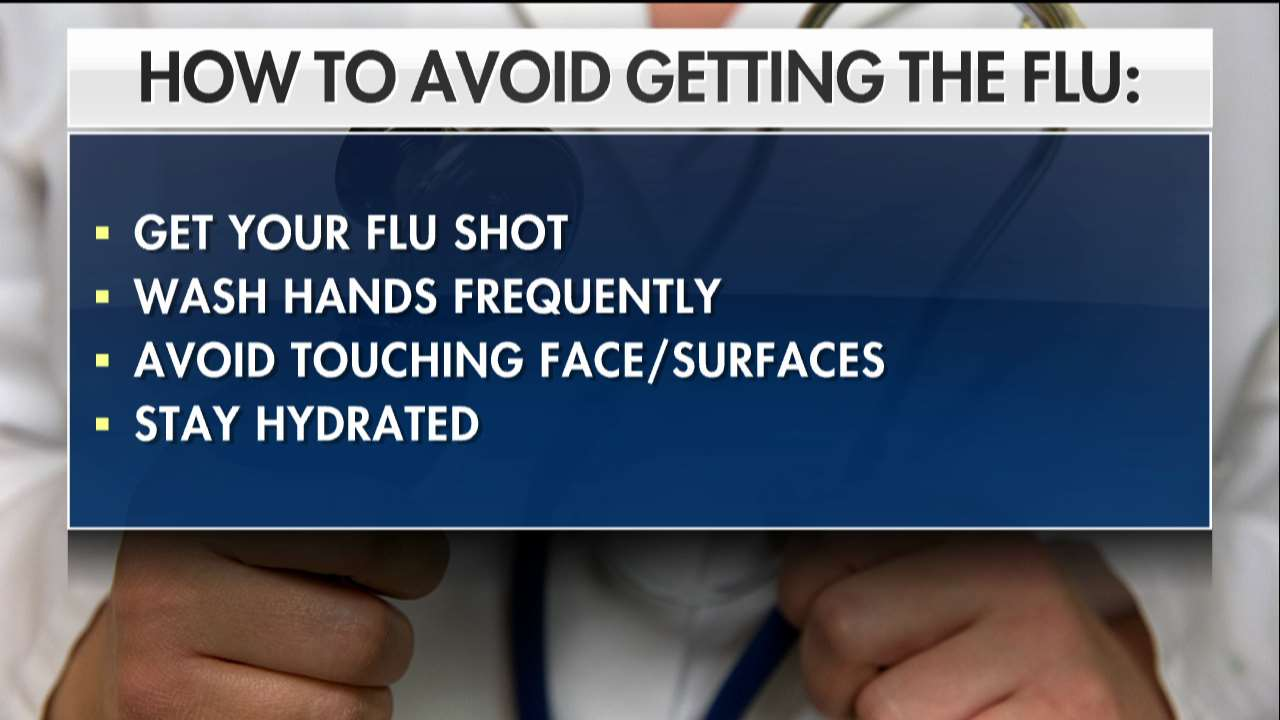 How to avoid getting the flu https://t.co/9K5roYXuR6