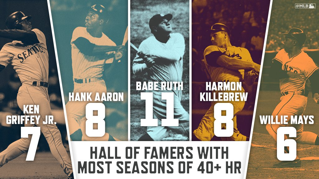 RT @MLBStatoftheDay: Jim Thome was a true powerhouse.   With six seasons of 40+ HR, could he join this list? https://t.co/SNDuJCJMs6