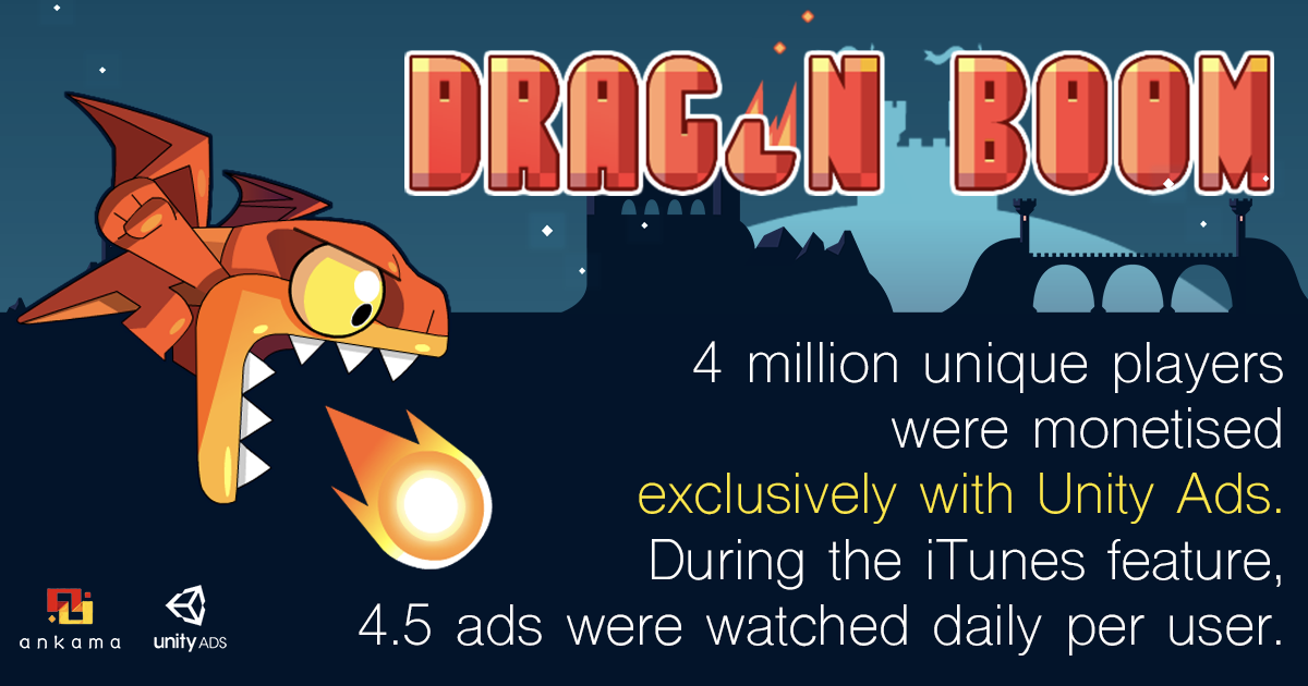 test Twitter Media - Drag'n'Boom's users put rewarded ads on fire during the featuring time! 🔥 Make sure you check out the game's latest updates here: https://t.co/fAyPZp7HgB #madewithunity #gamedev https://t.co/4x9UtpbQdy