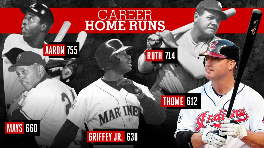 RT @MLBStatoftheDay: Jim Thome could join some elite power-hitting company in the @baseballhall. https://t.co/97YGoGd4GR