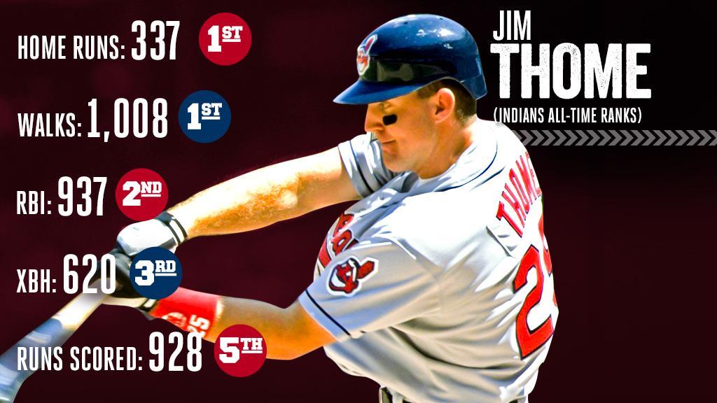 RT @MLBStatoftheDay: Jim Thome helped Cleveland rock. https://t.co/4sUjJUhPSy