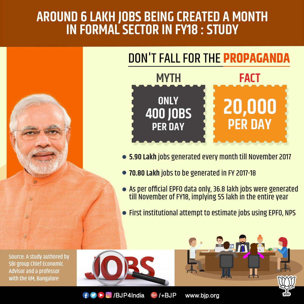 national-news-70-lakhs-jobs-created-in-official-ar