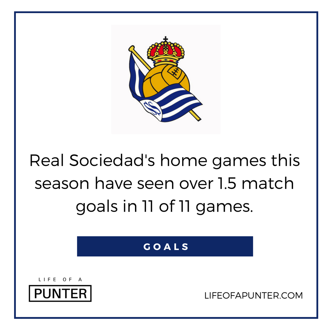 Looking ahead to one of the games this weekend. Real Sociedad vs Deportivo - Back 2 goals or more to be scored as there is a clear trend of this happening this season. #LaLiga #RealSociedad #Deportivo https://t.co/hyEWYge4Qt