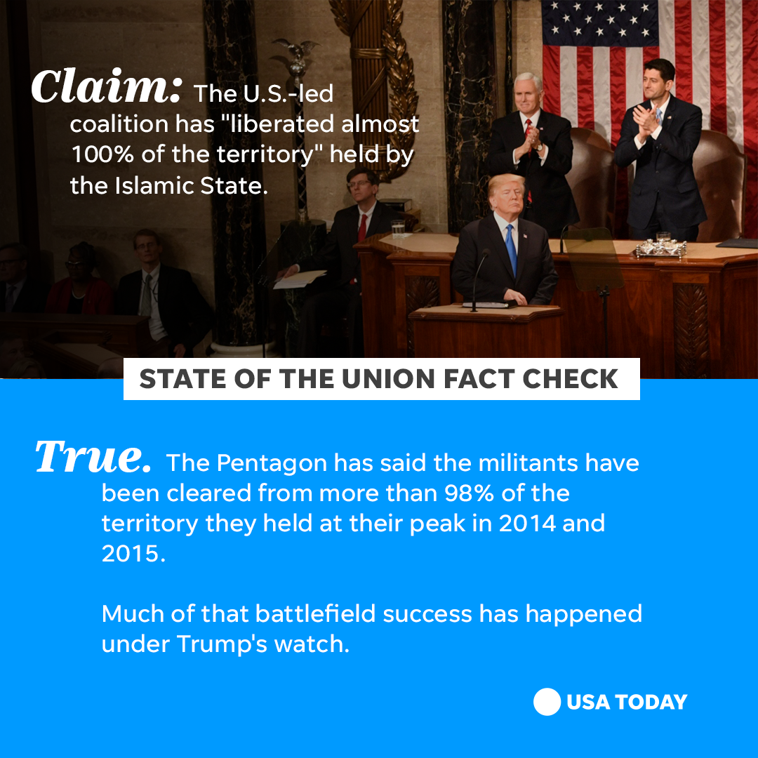 SOTU fact check: Has the U.S.-led coalition liberated the most territory held by ISIS?