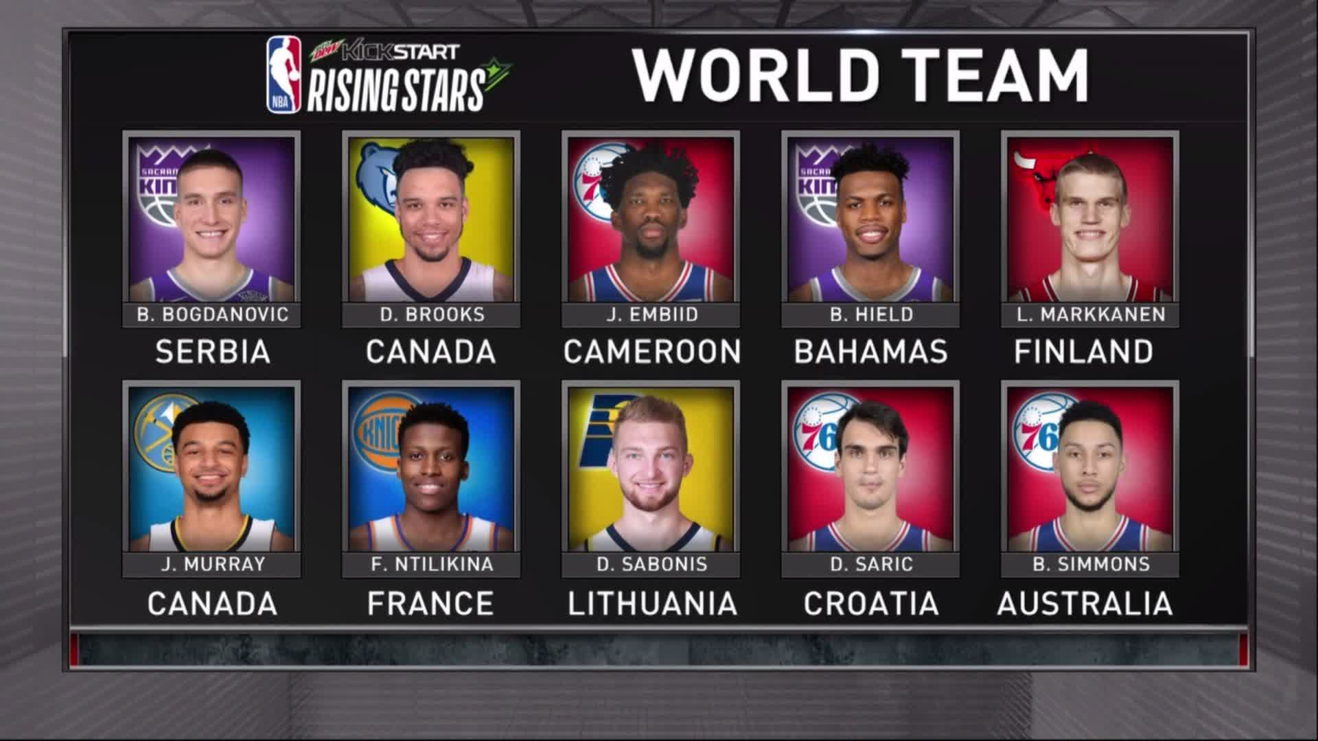 The #PlayersOnly crew highlights what's to come in the #KickstartRisingStars challenge! https://t.co/0jWuWancow