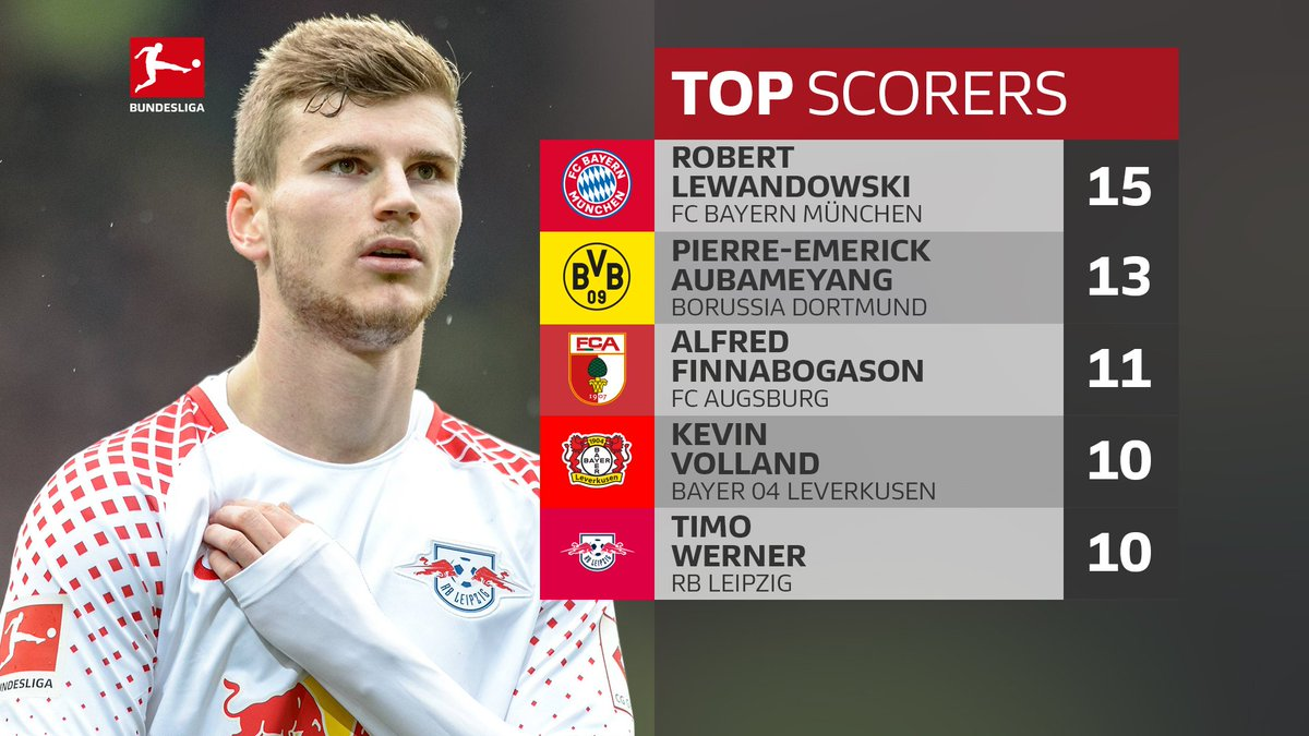 RT @Bundesliga_EN: Timo #Werner joins the double-digit club 🎯 https://t.co/Vf7JvXGk8i