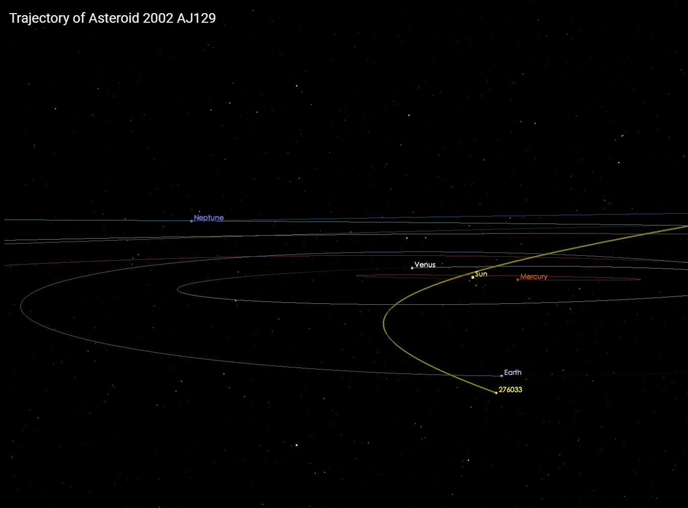 In case you're worried about this half-mile long asteroid, it's going to miss us:  https://t.co/heJtMyISaw https://t.co/4H5Fki8xy3