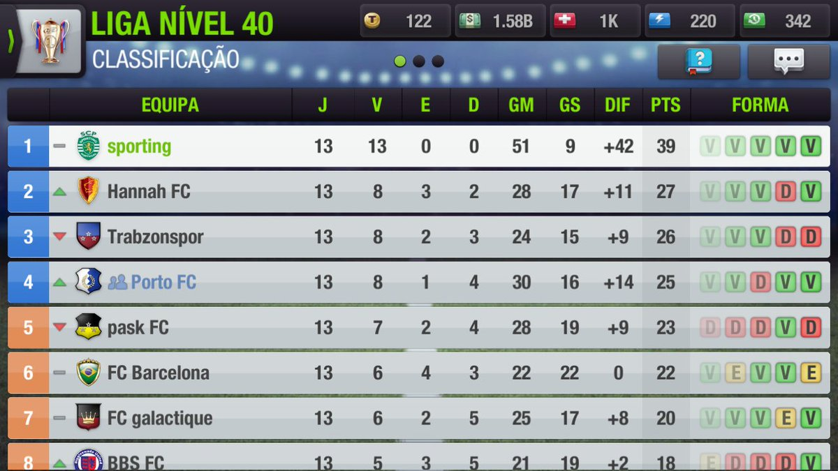 First run conclued 👍👌  #GreenWall #TopEleven https://t.co/H25riWbnyU