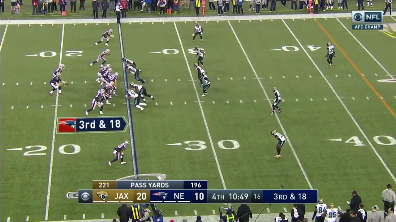 3RD & 18 ��  It's Tom Brady though ��  #JAXvsNE #GoPats #NotDone #OnlyInTheNFL https://t.co/4WkC0BfeqX
