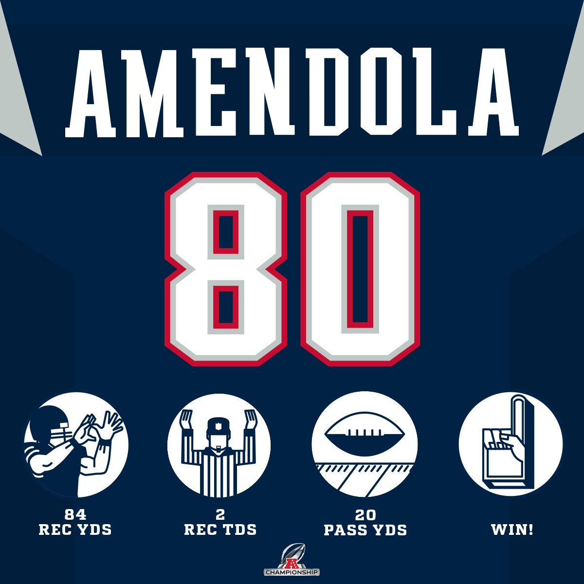 RT @NFL: HUGE Day for @Patriots WR @DannyAmendola! #HaveADay #GoPats #NotDone #SBLII https://t.co/MrPXJ5SOIu