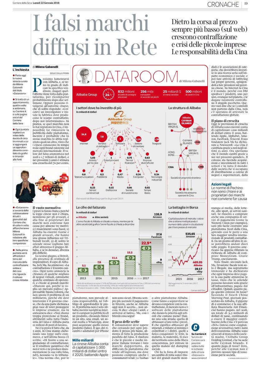 #DataRoom