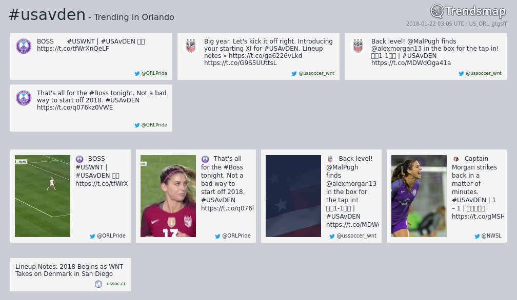 #usavden is now trending in #Orlando  https://t.co/SL3M8ukzjJ https://t.co/wzRPSIDGcQ